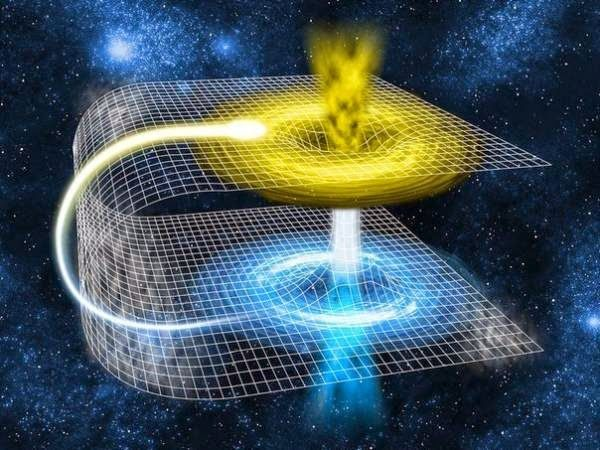 Possibility of Time Travel