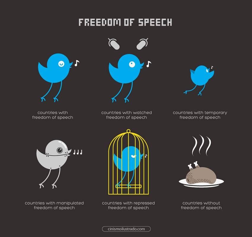 Freedom Of Speech Tweet
