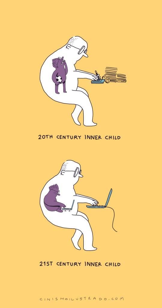 Society Today