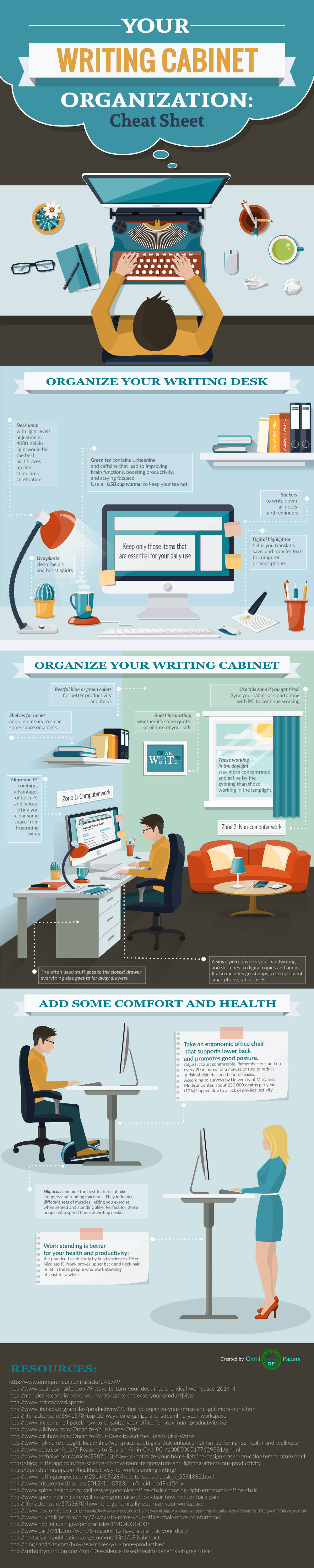 your-writing-cabinet-organization-infographic