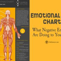 Emotional Pain Chart: What Negative Emotions Are Doing to Your Body