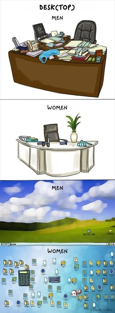 11-Differences between Men and Women