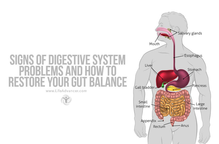 how to know if you have digestive problems
