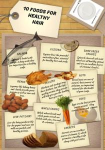 ten foods for healthy hair
