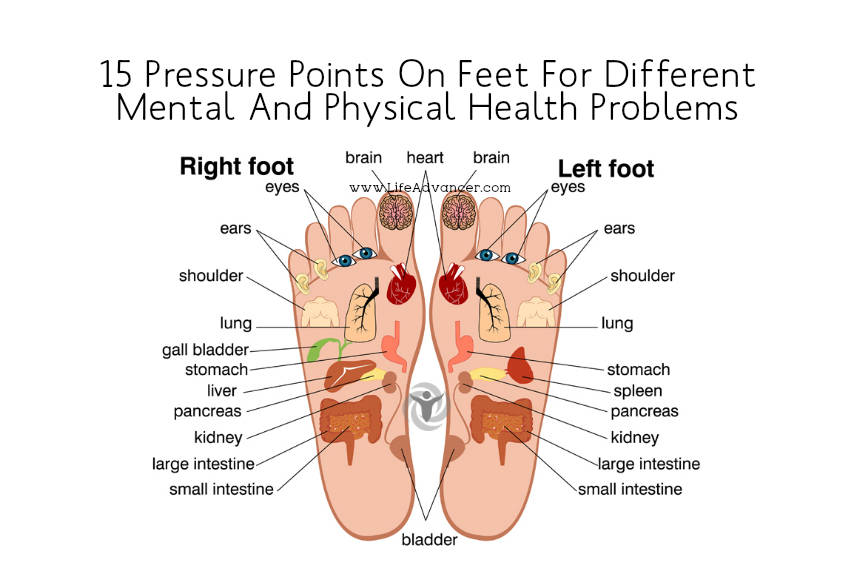 15 Pressure Points On Feet For Different Mental And Physical Health ...