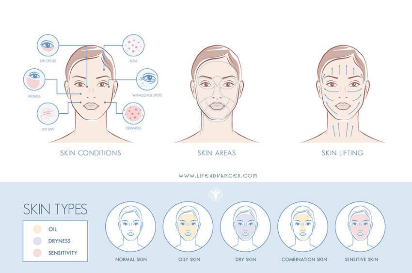Dry Skin Causes Symptoms Home Remedies