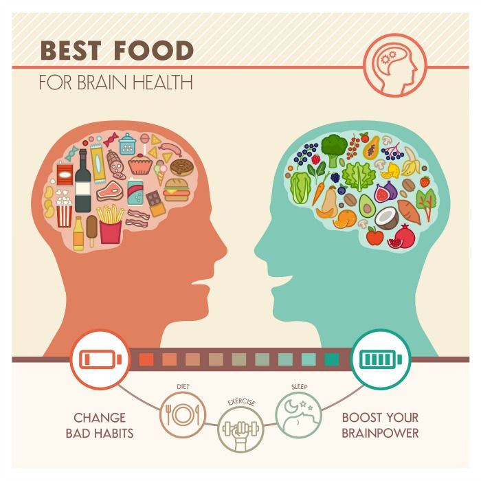 Brain Foods