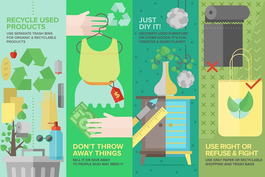 Ways to Use Biodegradable Waste to Help the Environment