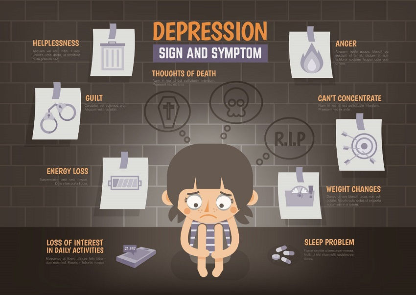 Signs and Causes of Severe Depression
