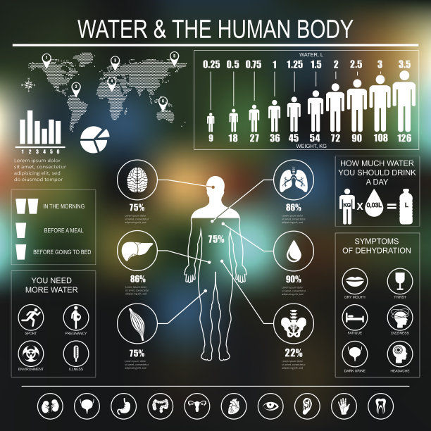 How Much Water Should You Drink Each DayHow Much Water Should You Drink Each Day