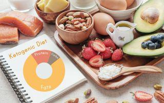 Keto Breakfast Recipes Weekly Meal Plan