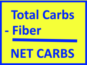 Net carbs formula