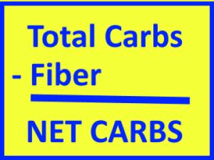 Net carbs formula