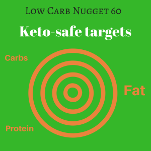 Keto targets for carbs, fat, and protein