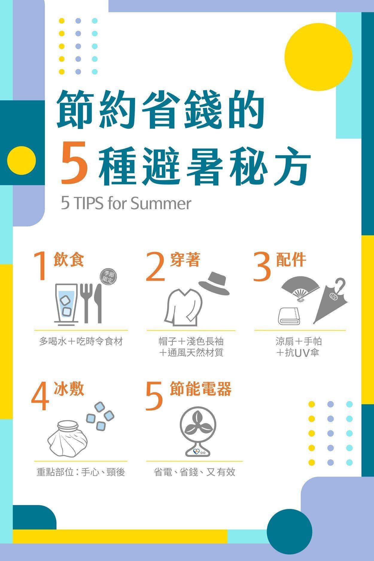節約省錢避暑妙方飲食穿著配件冰敷節能電器
