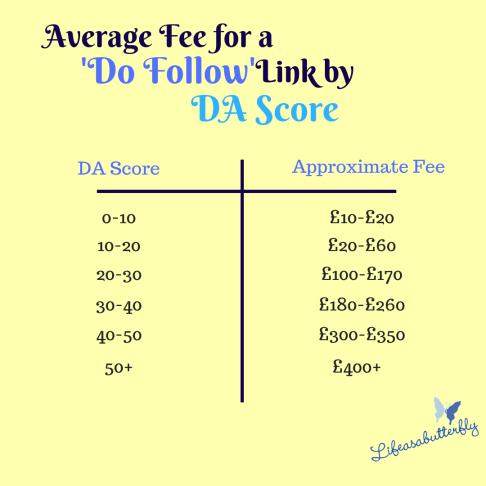 'do-follow' link