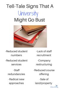 university goes bust