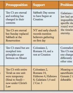 Christian sabbath chart also enjoy rest today rh lifeassuranceministries