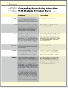 You may download  pdf file of the chart comparing seventh day adventism with historic christian faith here also comparison rh lifeassuranceministries
