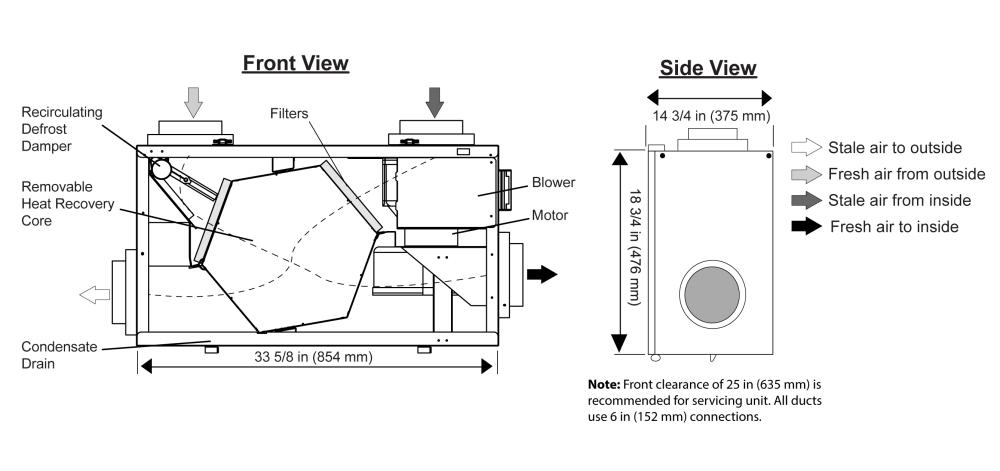 medium resolution of wiring lifebreath 155 max residential heat recovery ventilator hrv