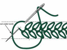 feathered-chain-stitch