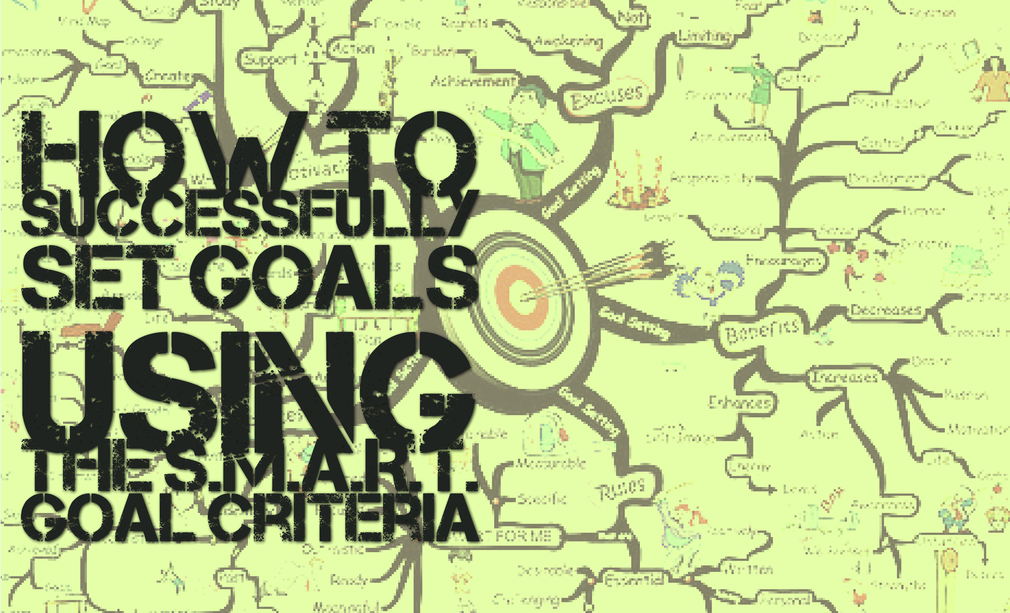 How To Successfully Set Goals Using The S M A R T Goal