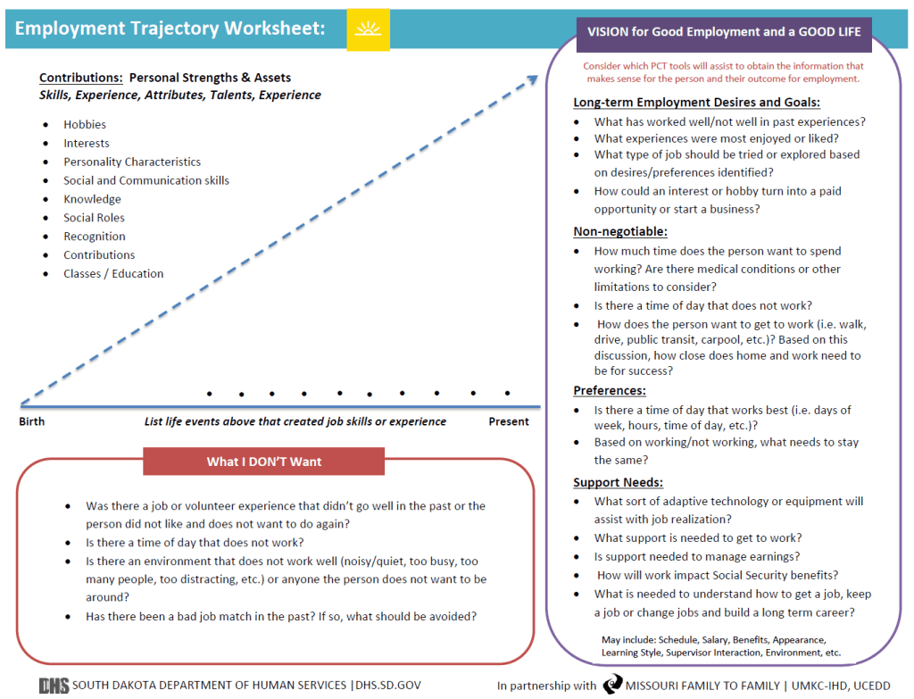 South Dakota S Employment Trajectory Worksheet