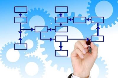 Organigrama de una empresa industrial: puestos y funciones