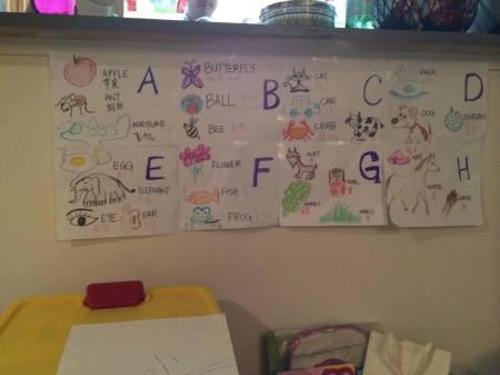 ABCs for KK