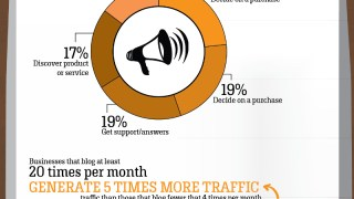 Interesting-Facts-About-Blogging
