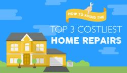 How to Avoid The Top 3 Costliest Home Repairs