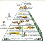 Mediterranean Diet Part II