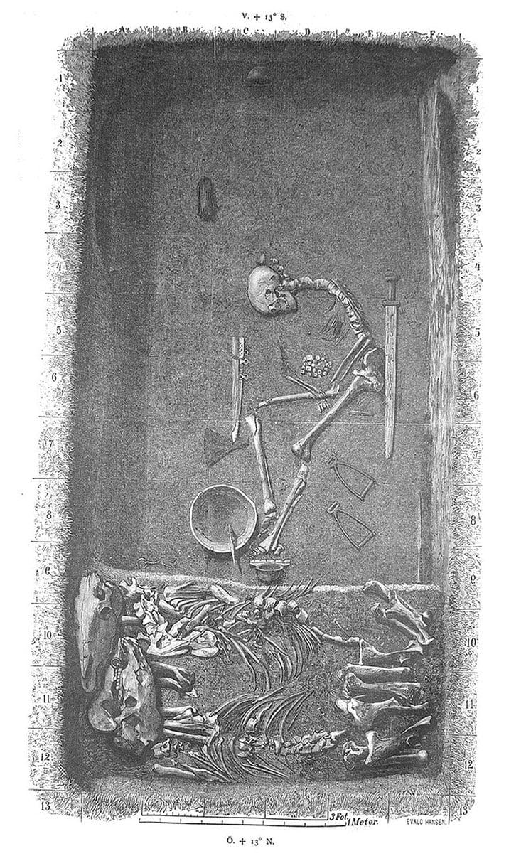 "Sketch of archaeological grave found and labelled ""Bj 581"" by Hjalmar Stolpe in Birka, Sweden, published 1889"