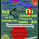 COld and Flu symptom chart