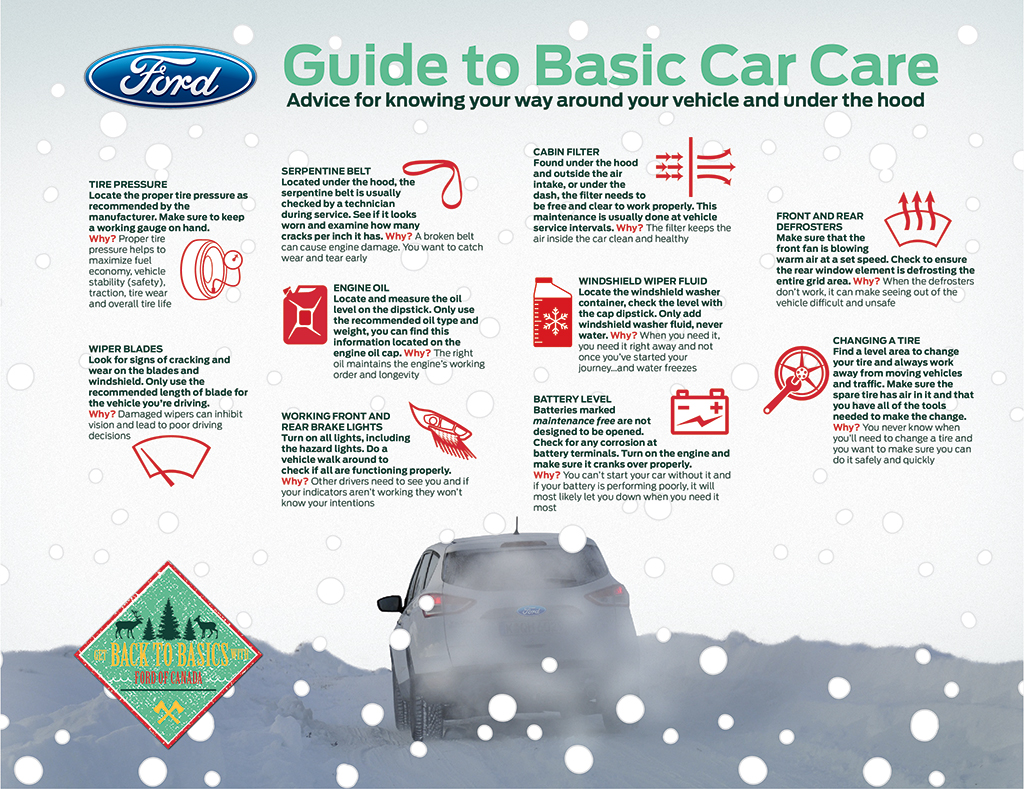 safe winter driving tips, Back to Basics - Guide to Basic Car Care JPEG