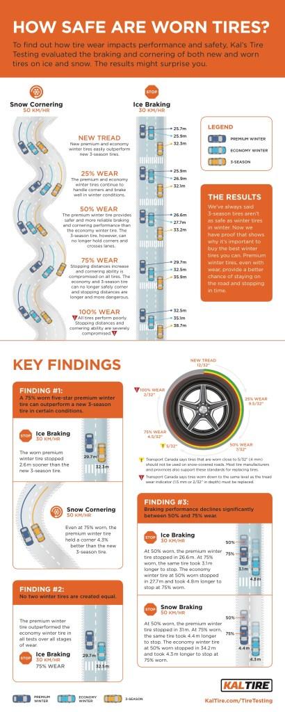 Kaltire winter Tires