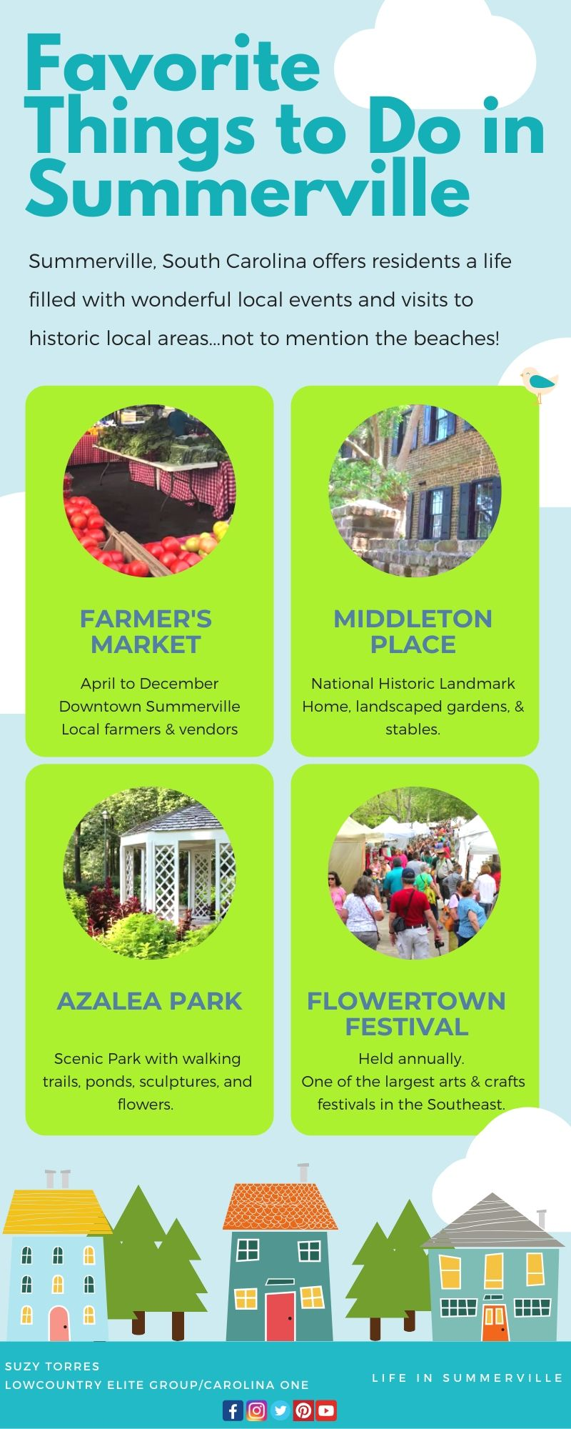 things to do in summerville inforgraphic
