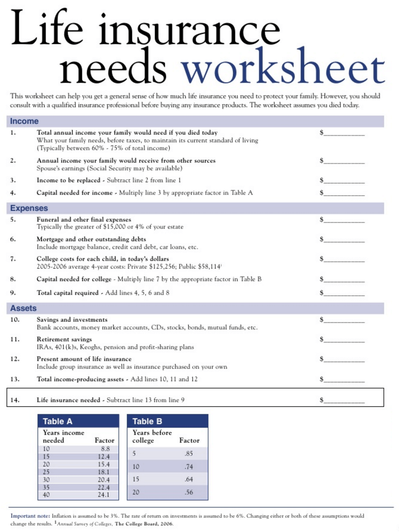 How Much Life Insurance Do I Need Use Our Free Life Insurance Worksheet
