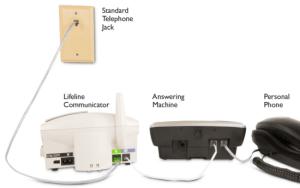 Connecting with Landline Communicator | Philips Lifeline