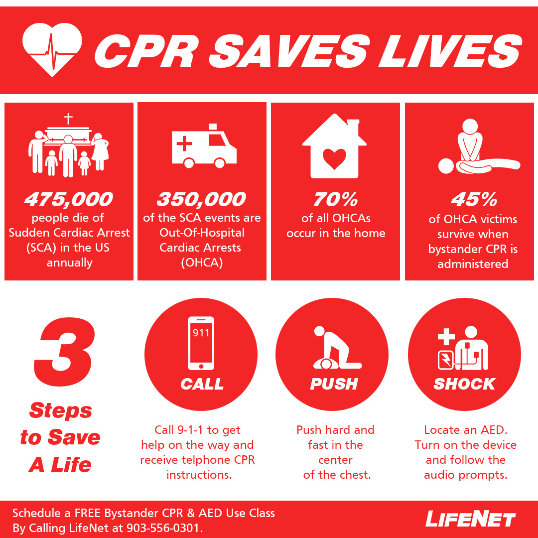 Free Bystander CPR & AED Use Class
