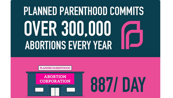 Debunking Planned Parenthood's 3% Abortion Myth
