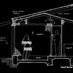 Life of an Architect – My Favorites 2011