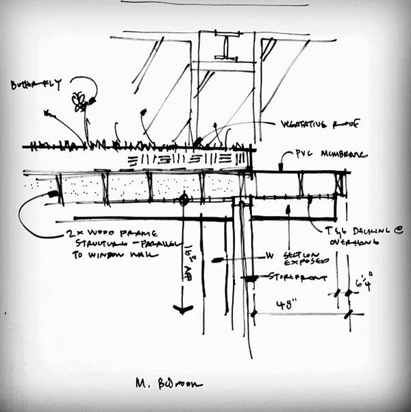 Bob Borson Sketching Details for the KHouse