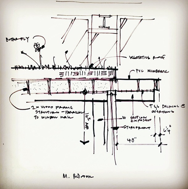 Architectural Sketches by Bob Borson
