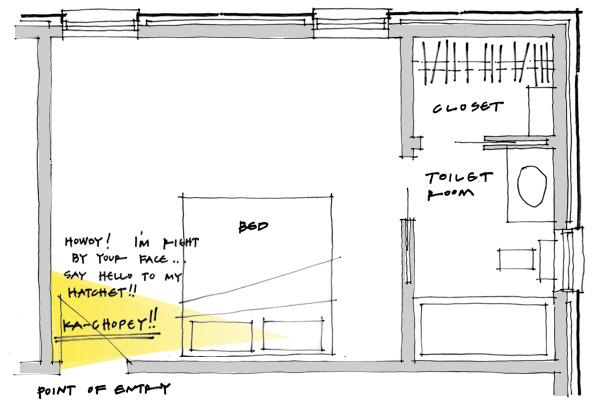 Hatchet bedroom - bad layout
