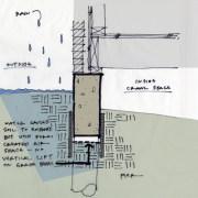 Pier and Beam Foundations – KHouse Progress