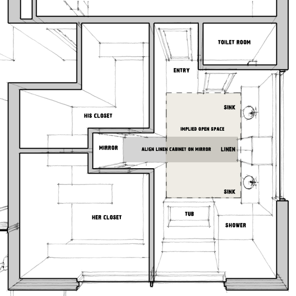 master bathroom layout - Master Bathroom Dimensions