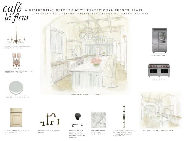 Jackie Vargas - SZW Kitchen Design Contest - Visioning Board