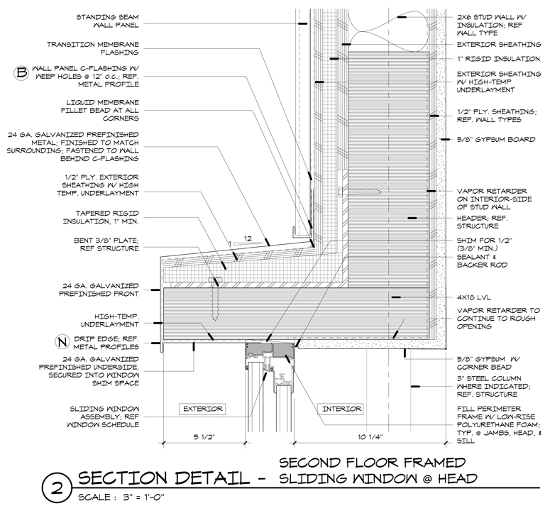 Architectural Graphics detail line weight