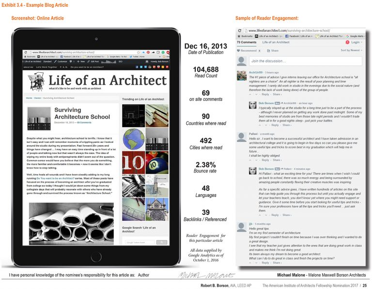 What Do You Need To Be An Architect guess what? i just received an 'f' | life of an architect